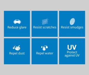 Crizal UV benefits